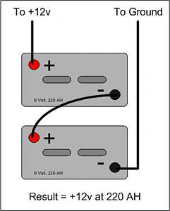 Click image for larger version  Name:2 Six Volt Batteries.jpg Views:94 Size:50.6 KB ID:10873
