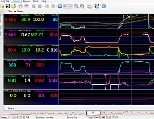 Click image for larger version  Name:weird ford throttle mapping.jpg Views:72 Size:157.0 KB ID:11547