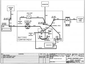 [EQHS_1162]  Power to dash items - Thor Forums | Challenger On Rv Battery Wiring Diagram |  | Thor Forums