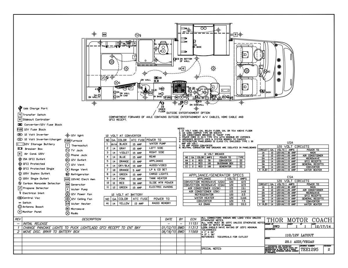 endeavor holiday rambler rv wiring diagram simple trigger
