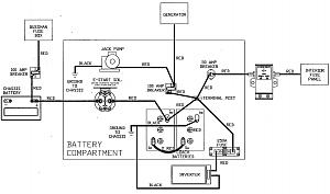 Click image for larger version  Name:Basic Generic Battery Schematic.jpg Views:98 Size:69.5 KB ID:13711