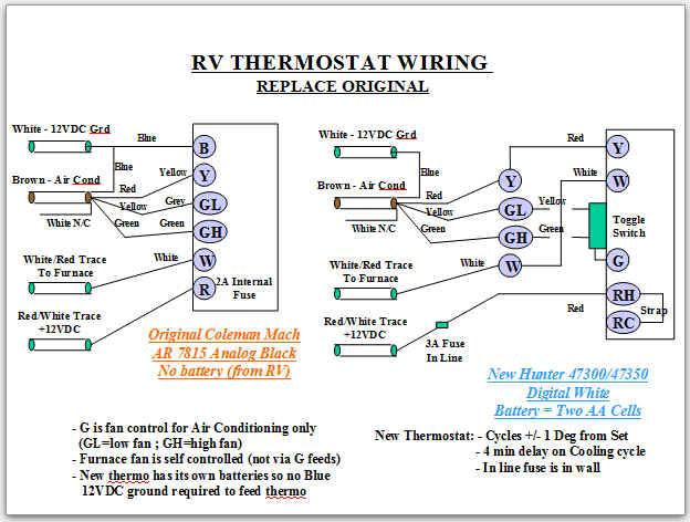 strange atwood dometic furnace problem stuck relay