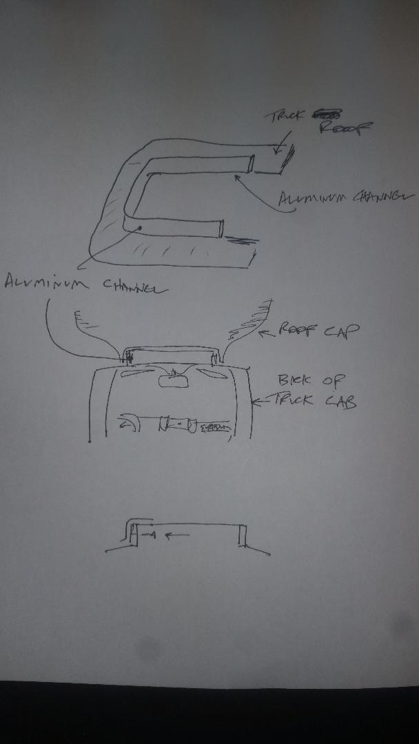 Click image for larger version  Name:CAP ROOF MOUNT.jpg Views:168 Size:36.2 KB ID:14595