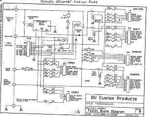 Click image for larger version  Name:RV Custom Products Schematic.jpg Views:89 Size:109.4 KB ID:15427