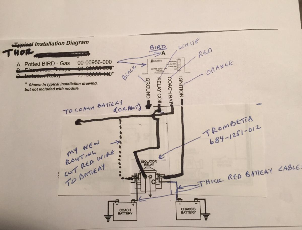 Axis Motorhome Wiring Diagram Thor 2015 Vegas Library Fleetwood 30 Amp Rv