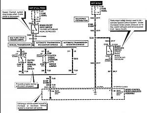 Ford F53 Fuse location - Thor Forums | Ford F53 Wiring Diagram Cruisecontrol |  | Thor Forums