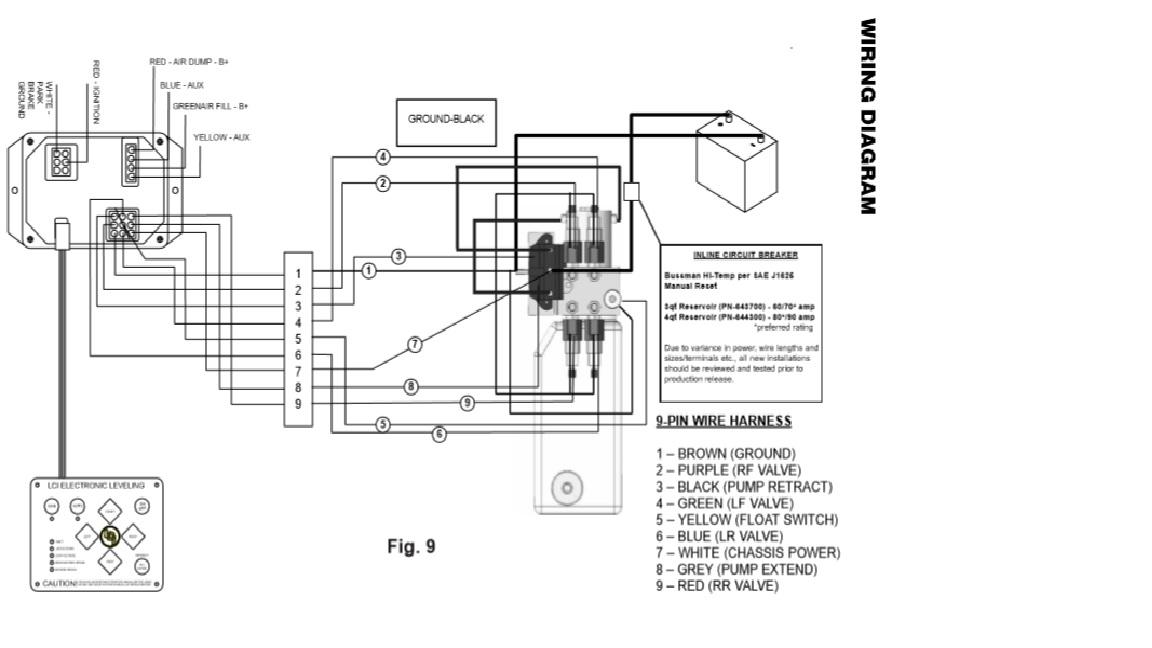 Lippert hydraulic control panel - Thor Forums | Motorhome Jacks Hydraulic Wiring Diagram |  | Thor Forums