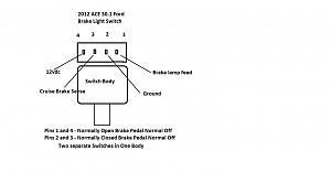 Click image for larger version  Name:2012 ACE Brake Switch.jpg Views:26 Size:38.3 KB ID:19767