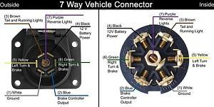Click image for larger version  Name:7-way Rv plug.jpg Views:425 Size:40.6 KB ID:2198