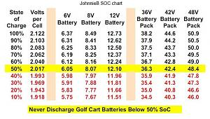 House Battery Recommendations - Thor Forums