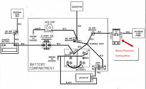 Click image for larger version  Name:Thor_Wiring_Diagram_12_VDC.png Views:970 Size:285.4 KB ID:23380