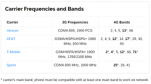Click image for larger version  Name:4G Bands.png Views:23 Size:42.8 KB ID:26188