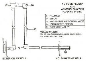 Click image for larger version  Name:No-Fuss-Flush-Diagram.jpg Views:23 Size:19.6 KB ID:27518