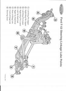 Click image for larger version  Name:Ford Lube Points.jpg Views:243 Size:91.8 KB ID:3747