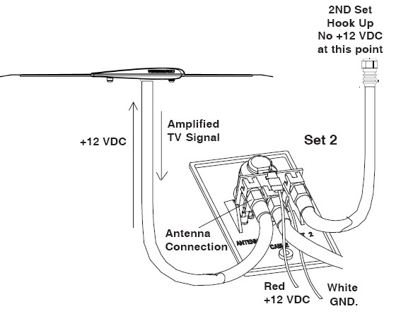 tv antenna wiring guide tv image wiring diagram digital tv antenna wiring diagram jodebal com on tv antenna wiring guide