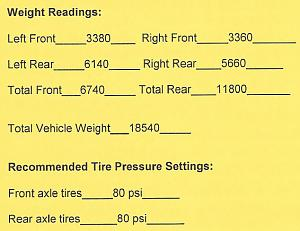 Click image for larger version  Name:Tire pressure.jpg Views:73 Size:52.7 KB ID:4882
