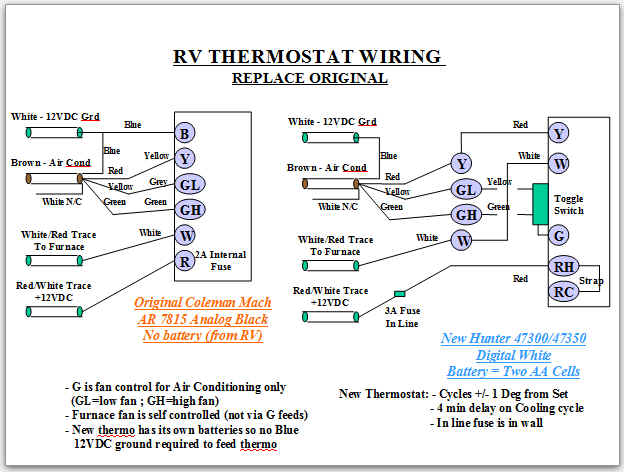 wiring diagram for rv thermostat gallery