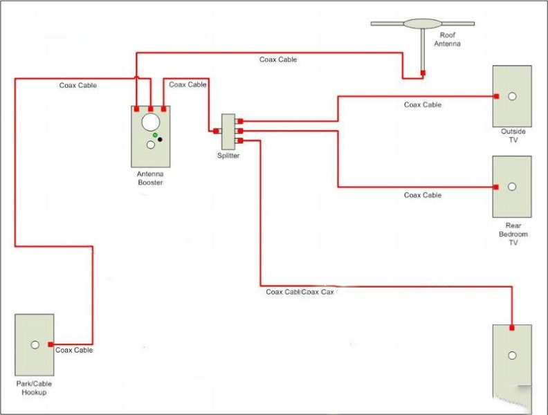 keystone laredo wiring diagram carriage cameo wiring