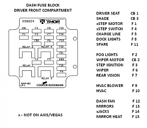 Click image for larger version  Name:Dash block, fuses-sm.png Views:75 Size:34.4 KB ID:8211
