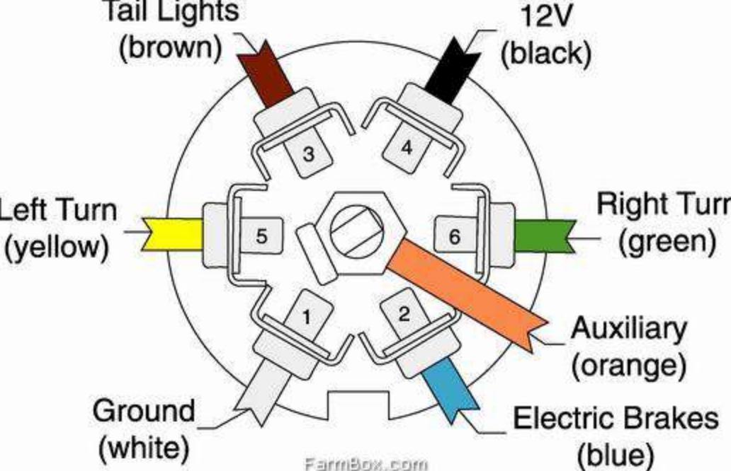 brake controller plug  thor forums